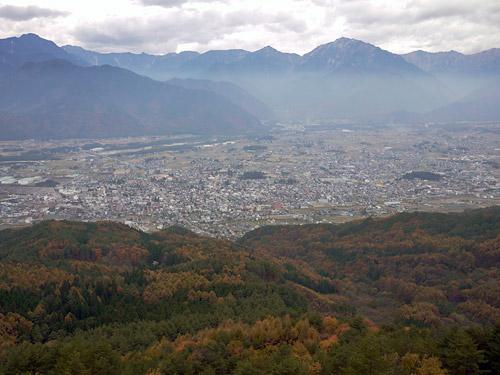 鷹狩山の眺望